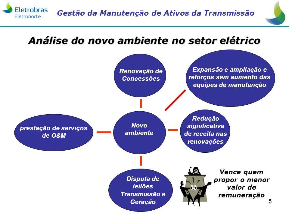 Análise do novo ambiente no setor elétrico