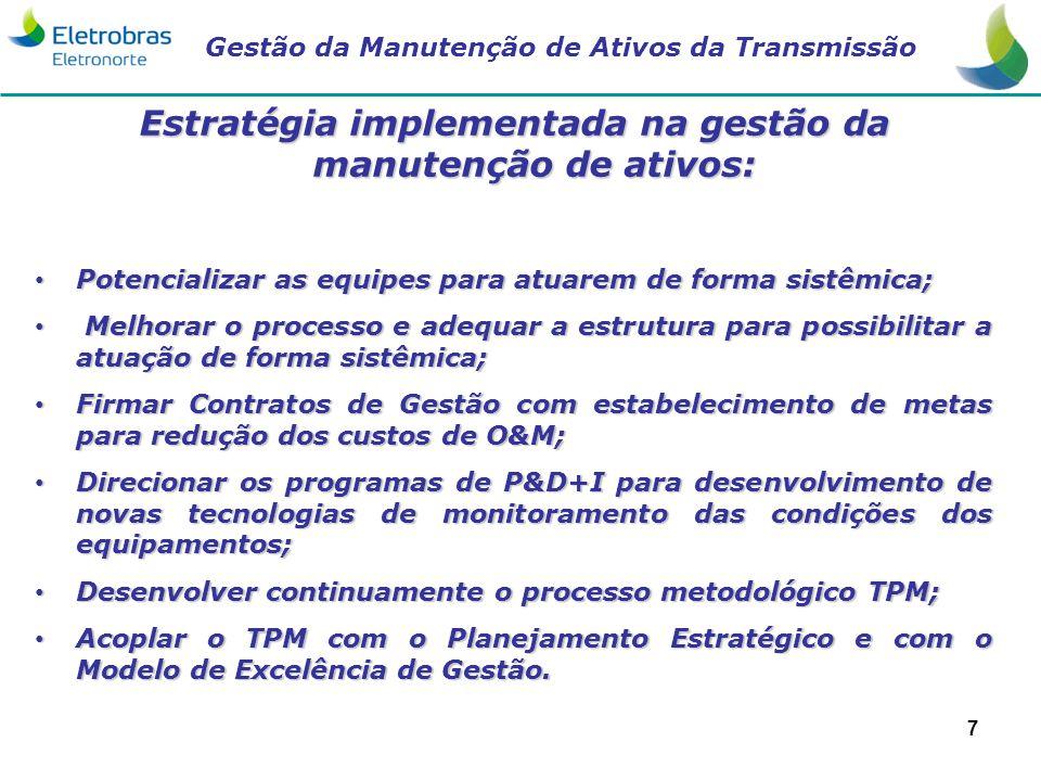 Estratégia implementada na gestão da manutenção de ativos: