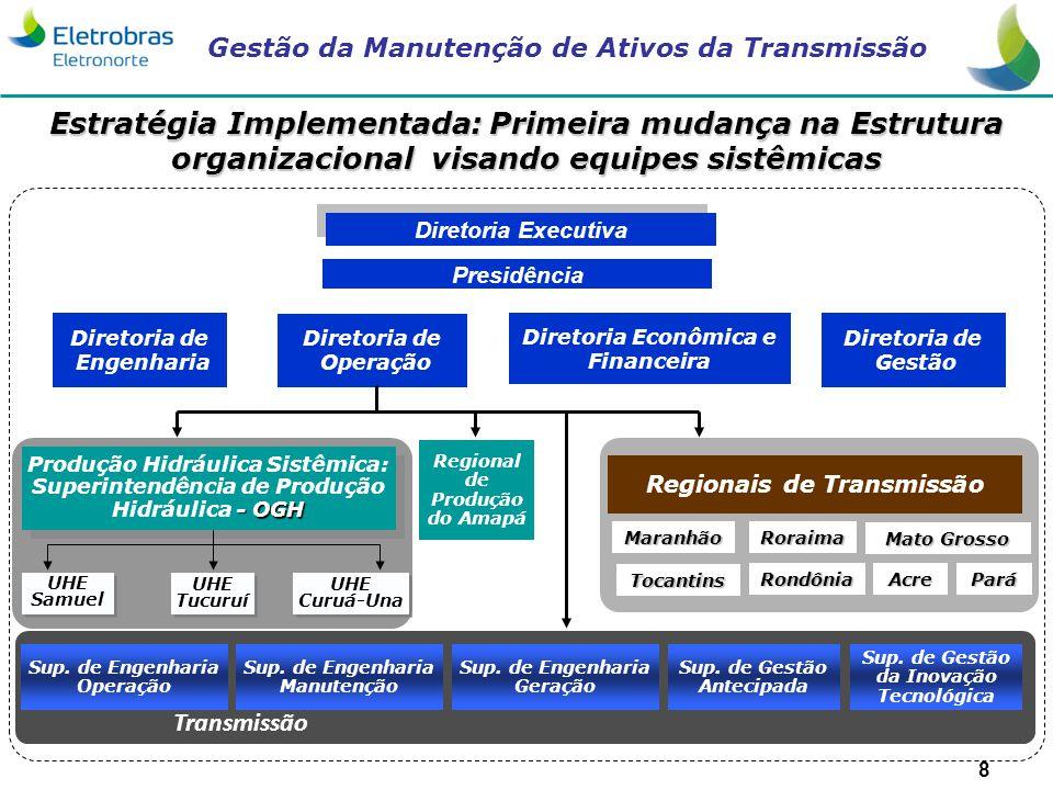 Estratégia Implementada: Primeira mudança na Estrutura organizacional visando equipes sistêmicas
