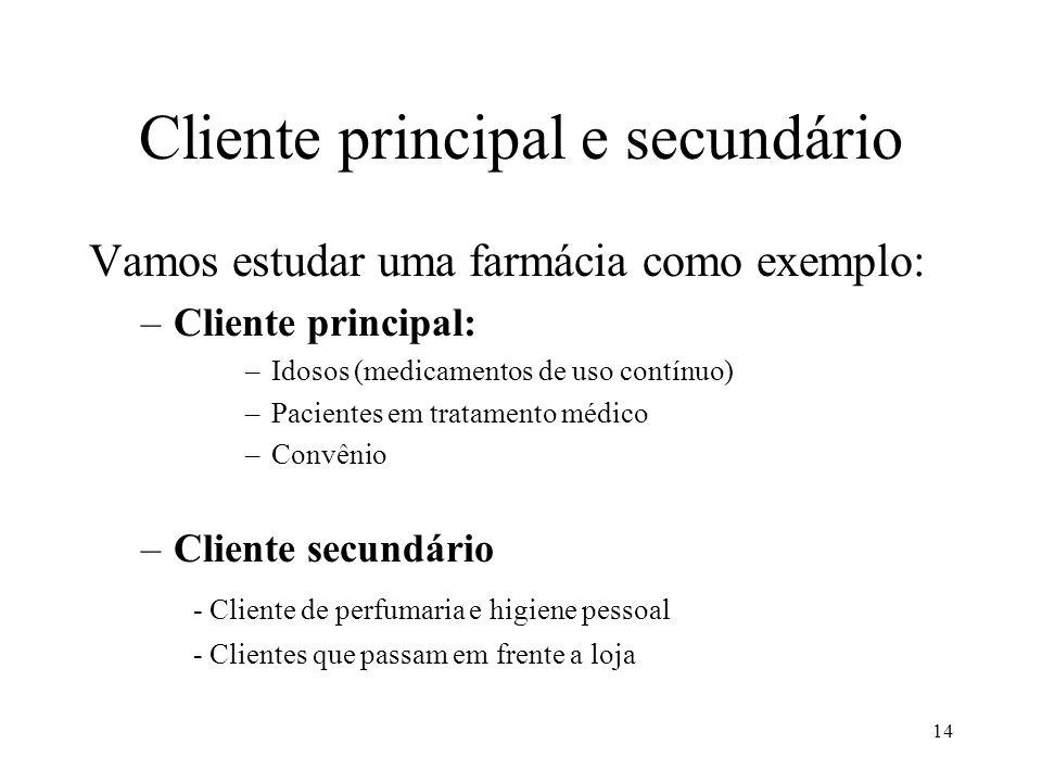 Cliente principal e secundário