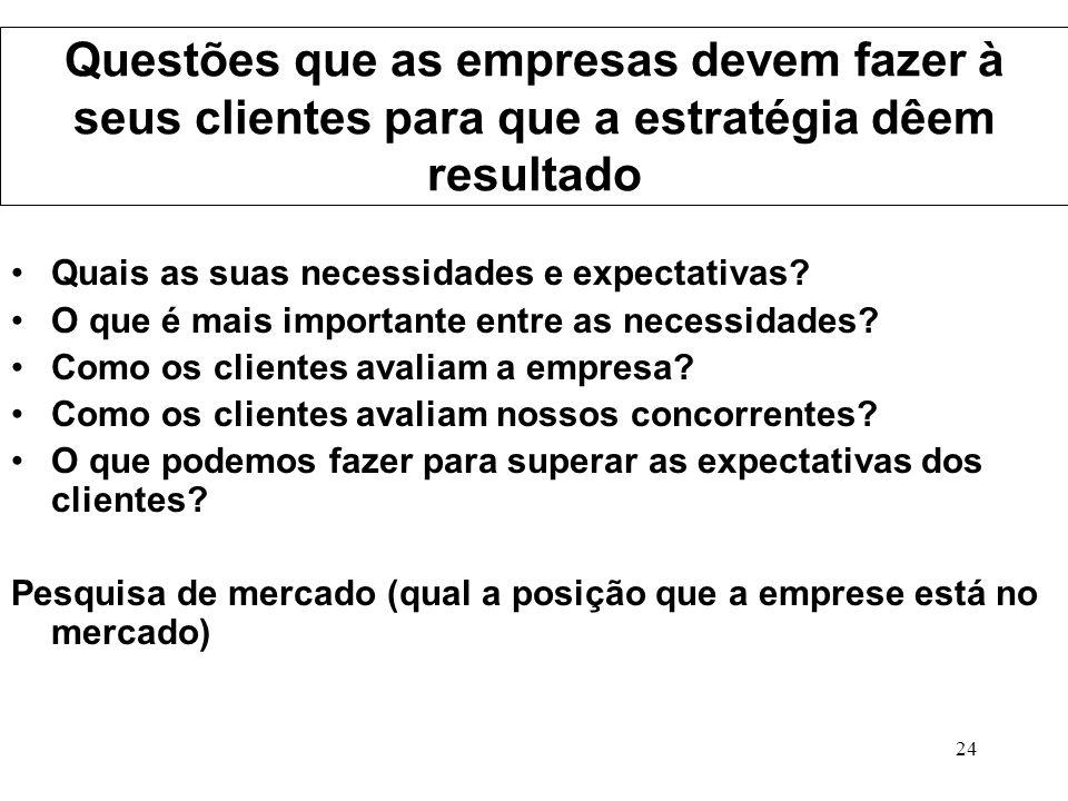 Questões que as empresas devem fazer à seus clientes para que a estratégia dêem resultado
