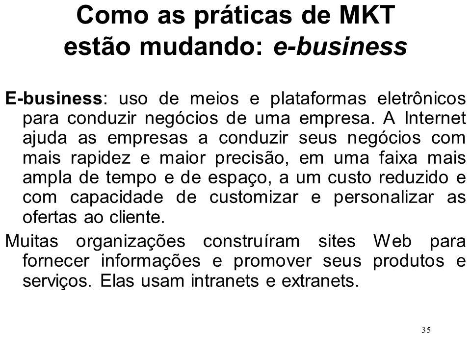 Como as práticas de MKT estão mudando: e-business