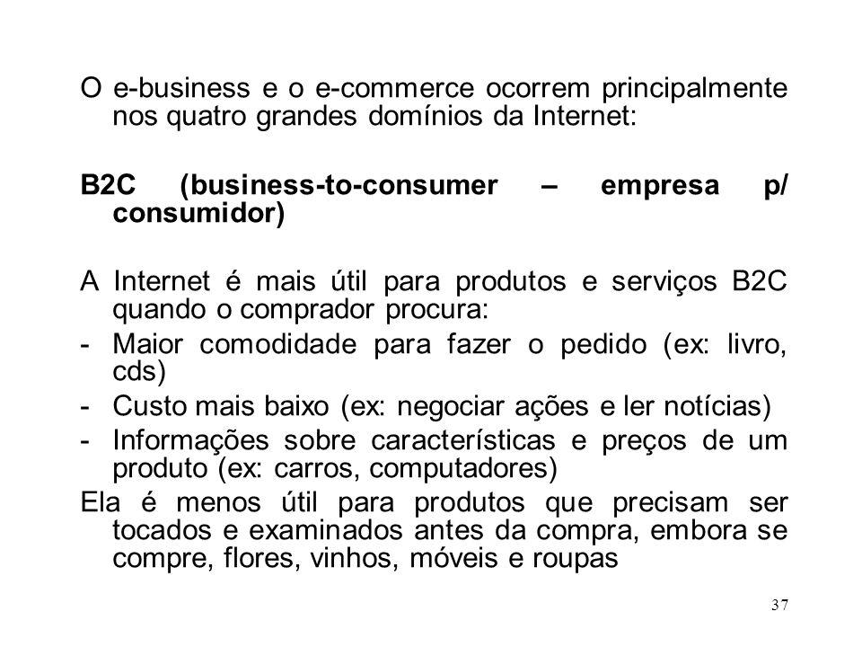 O e-business e o e-commerce ocorrem principalmente nos quatro grandes domínios da Internet: