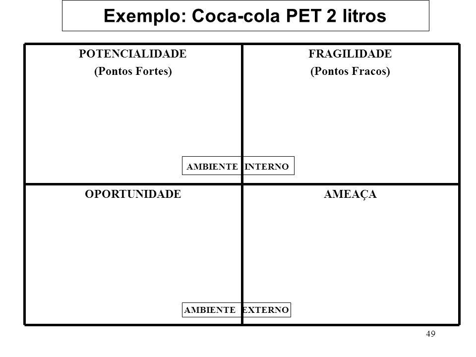Exemplo: Coca-cola PET 2 litros