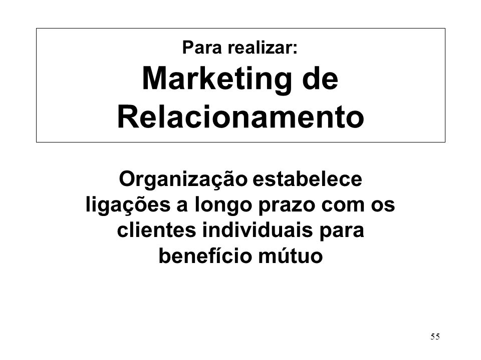 Para realizar: Marketing de Relacionamento