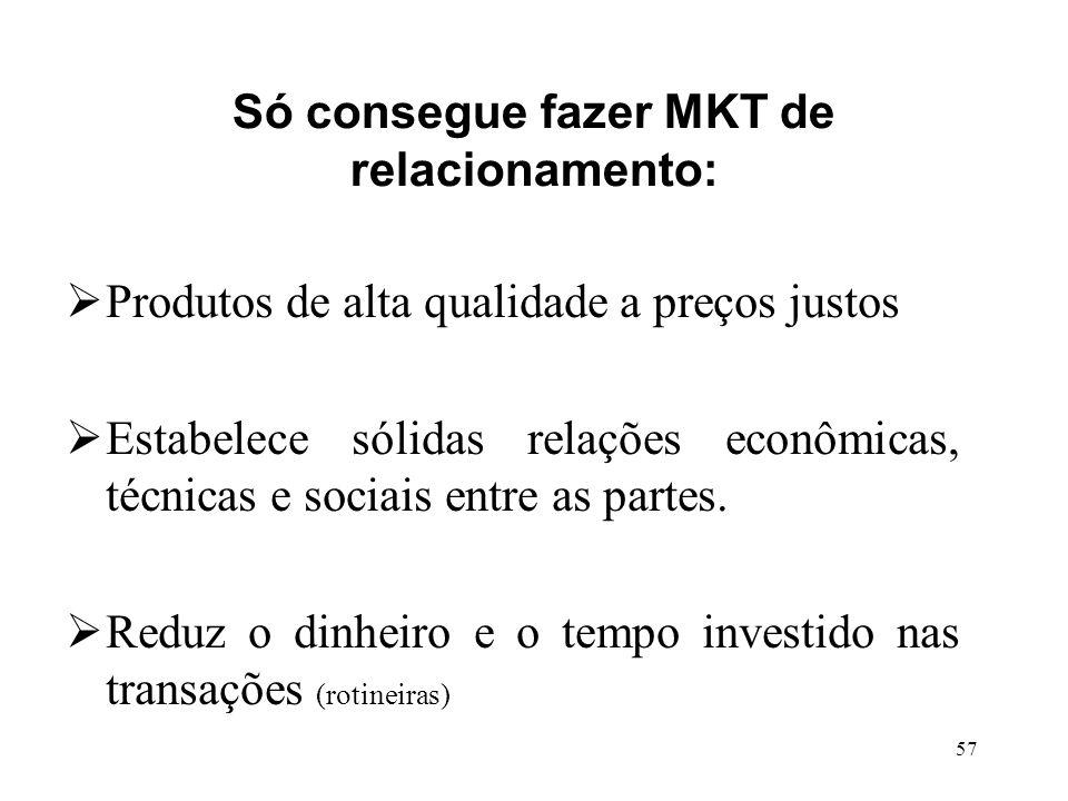 Só consegue fazer MKT de relacionamento: