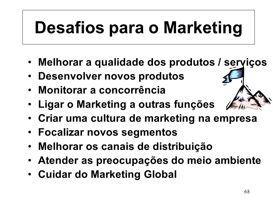 Desafios para o Marketing
