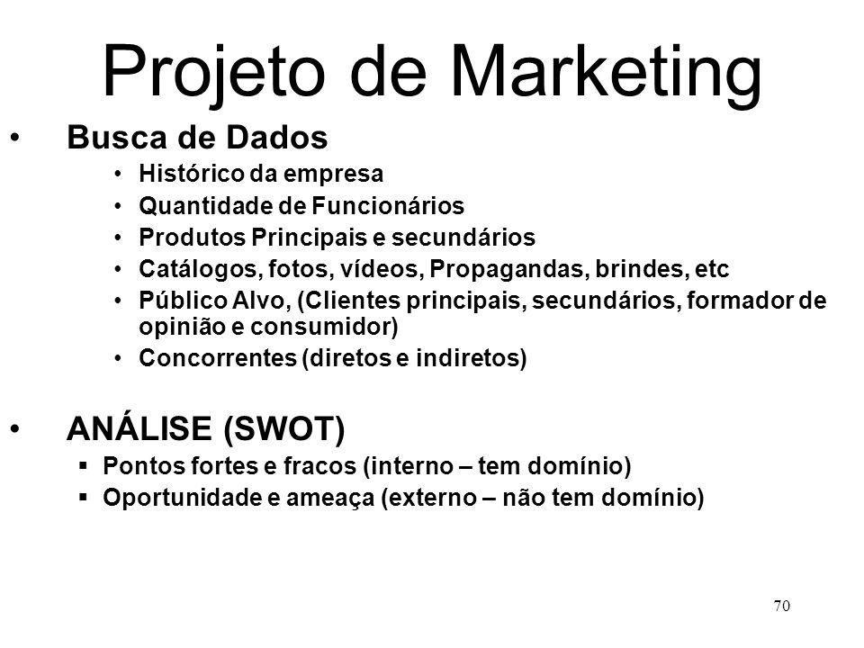 Projeto de Marketing Busca de Dados ANÁLISE (SWOT)