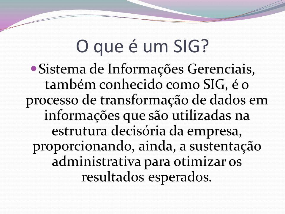 O que é um SIG