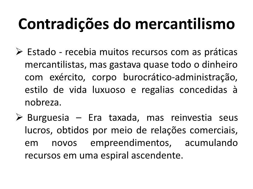 Contradições do mercantilismo