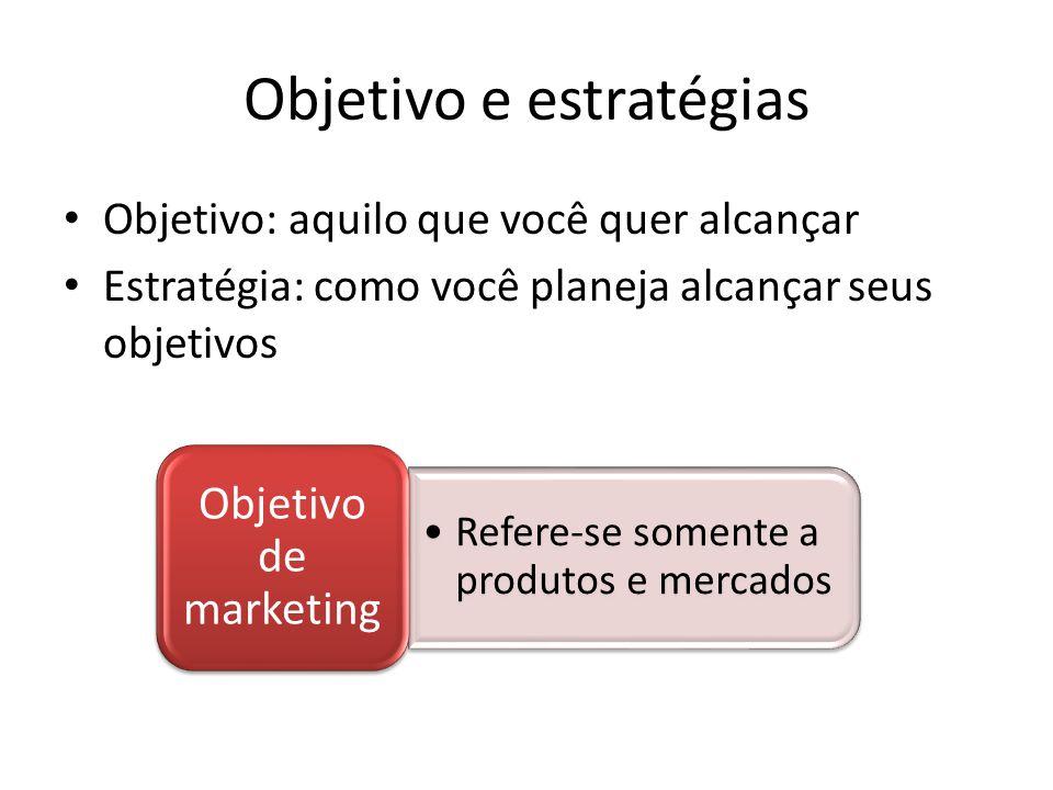 Objetivo e estratégias