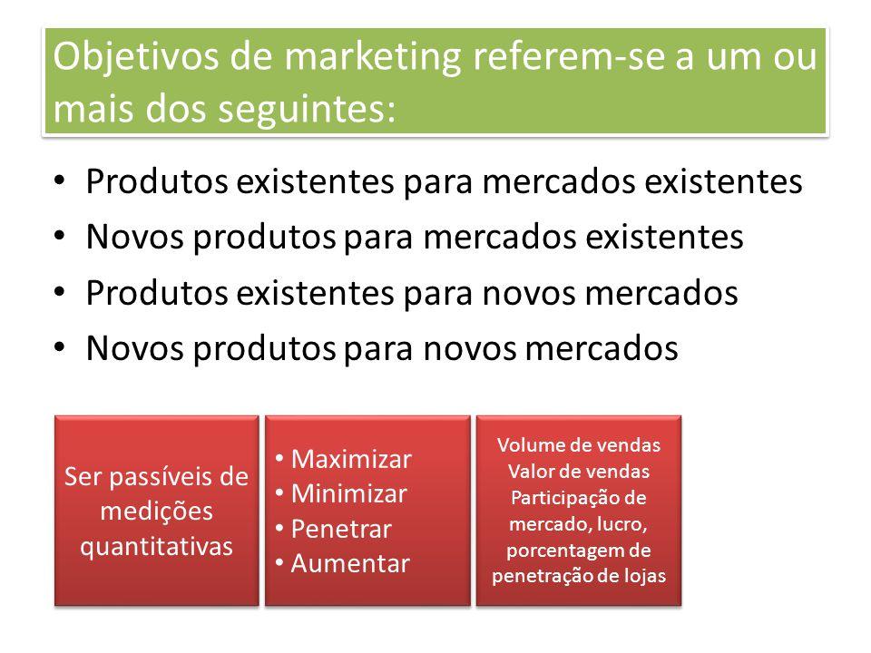 Objetivos de marketing referem-se a um ou mais dos seguintes:
