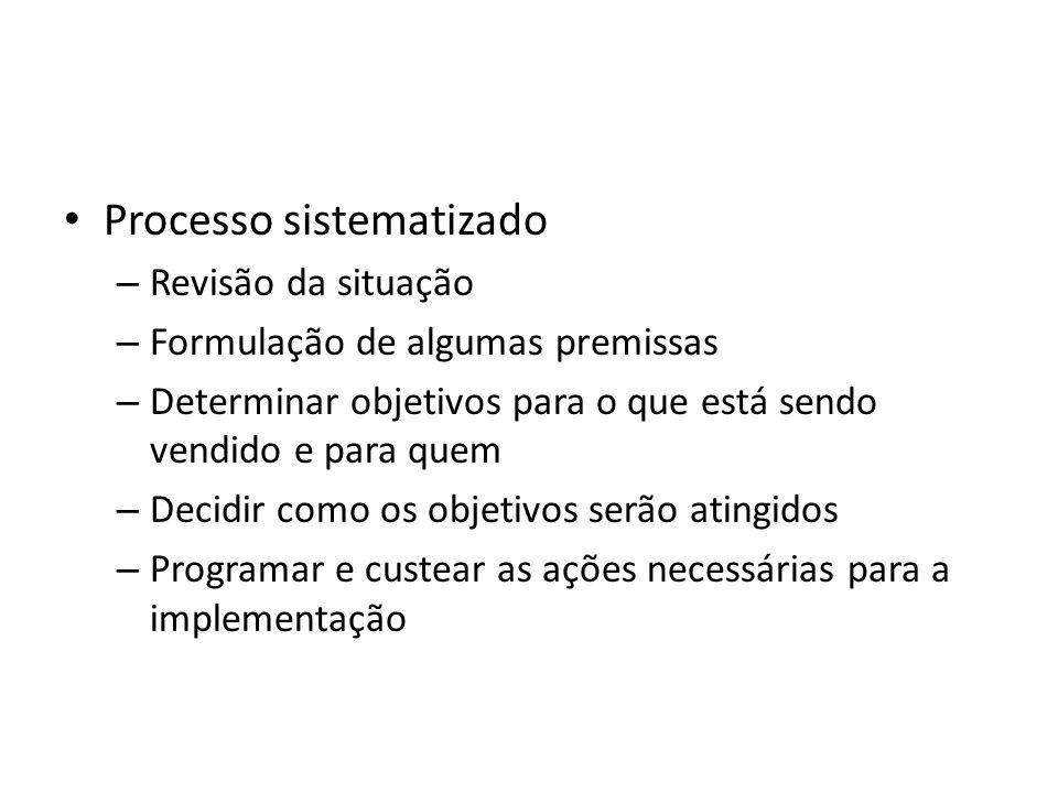 Processo sistematizado