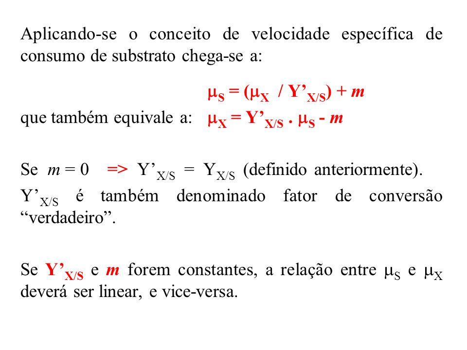 que também equivale a: X = Y'X/S . S - m