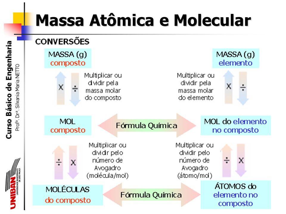 Massa Atômica e Molecular