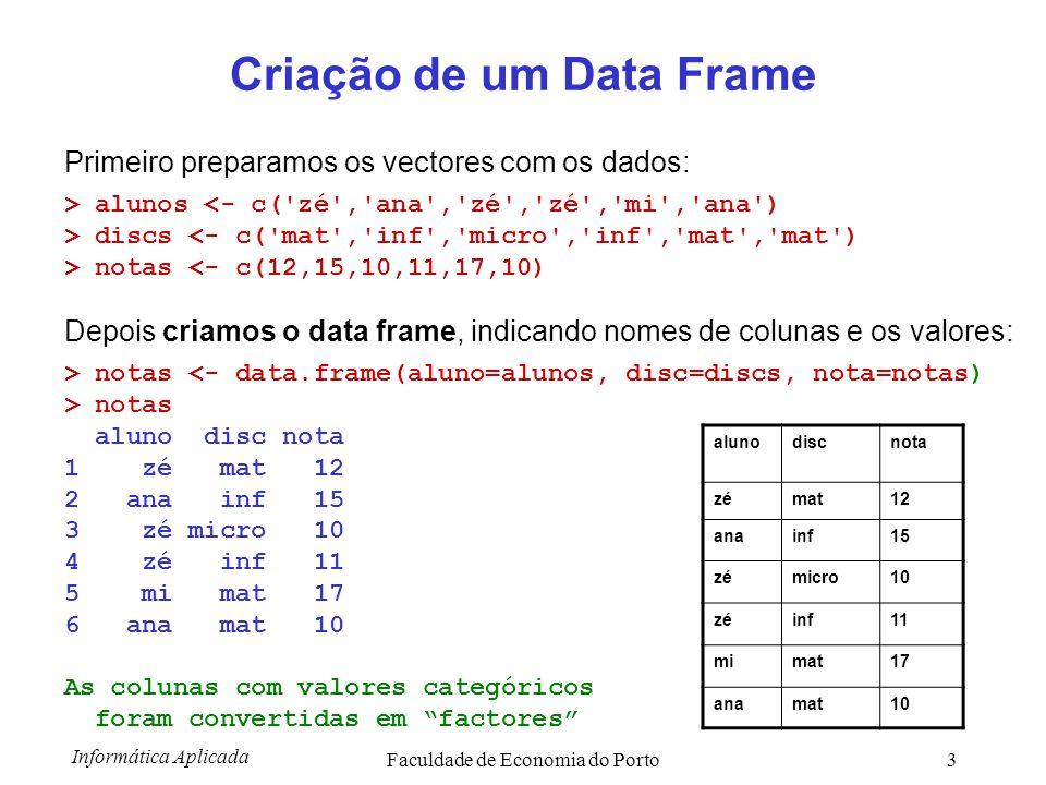 Criação de um Data Frame