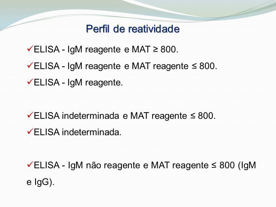 Perfil de reatividade ELISA - IgM reagente e MAT ≥ 800.