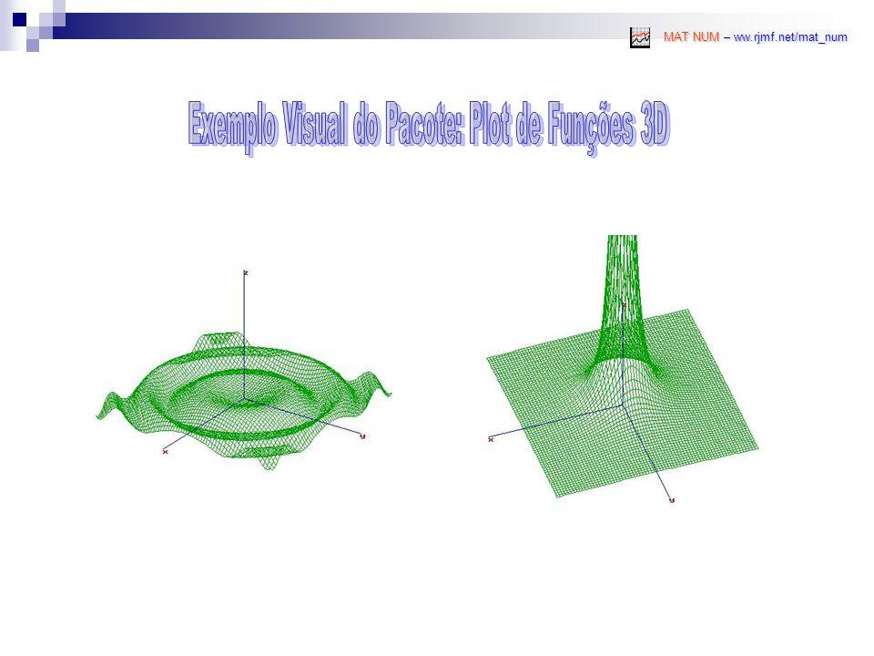 Exemplo Visual do Pacote: Plot de Funções 3D