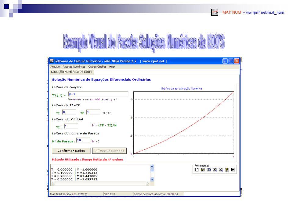 Exemplo Visual do Pacote: Soluções Numéricas de EDO S