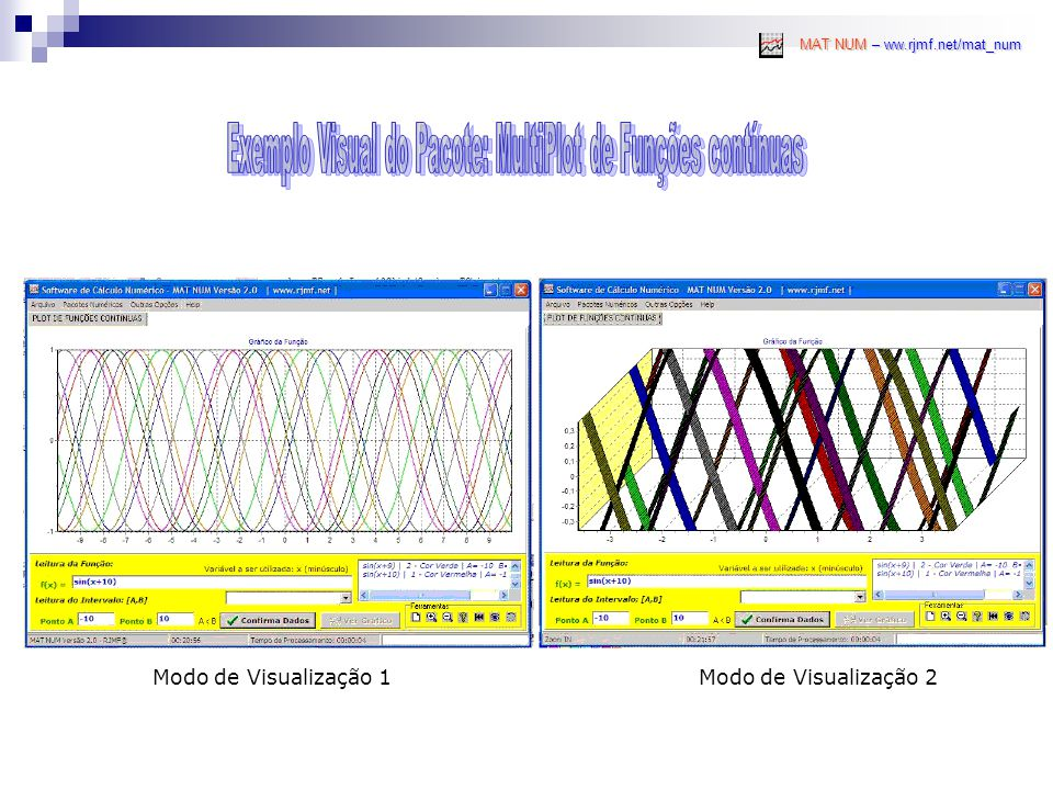 Exemplo Visual do Pacote: MultiPlot de Funções contínuas