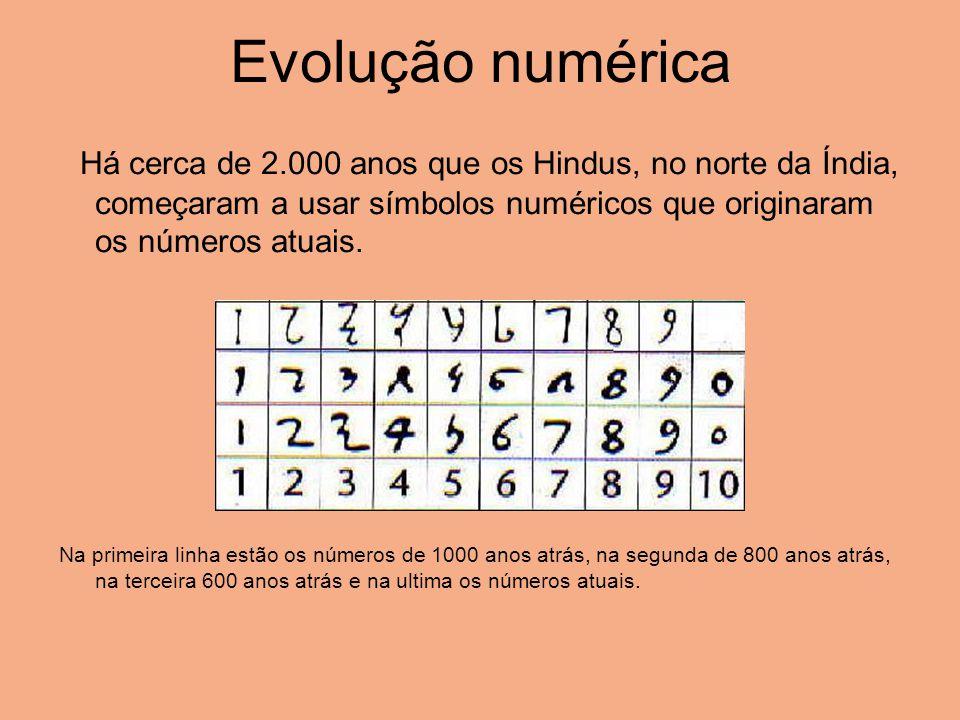 Evolução numérica Há cerca de 2.000 anos que os Hindus, no norte da Índia, começaram a usar símbolos numéricos que originaram os números atuais.
