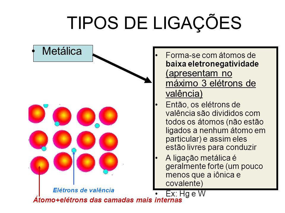 TIPOS DE LIGAÇÕES Metálica