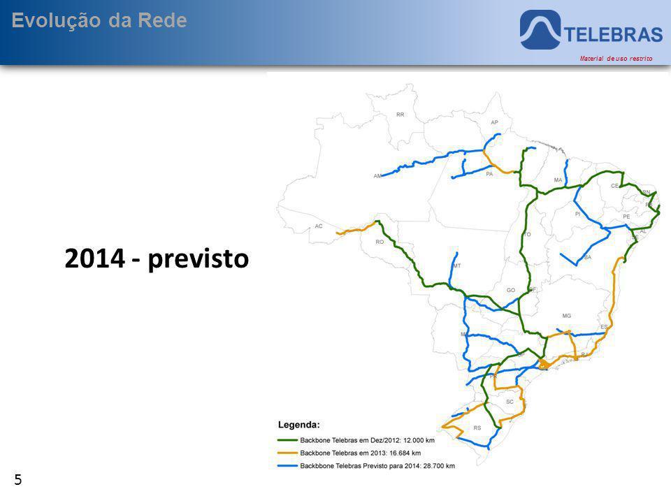 Evolução da Rede 2014 - previsto