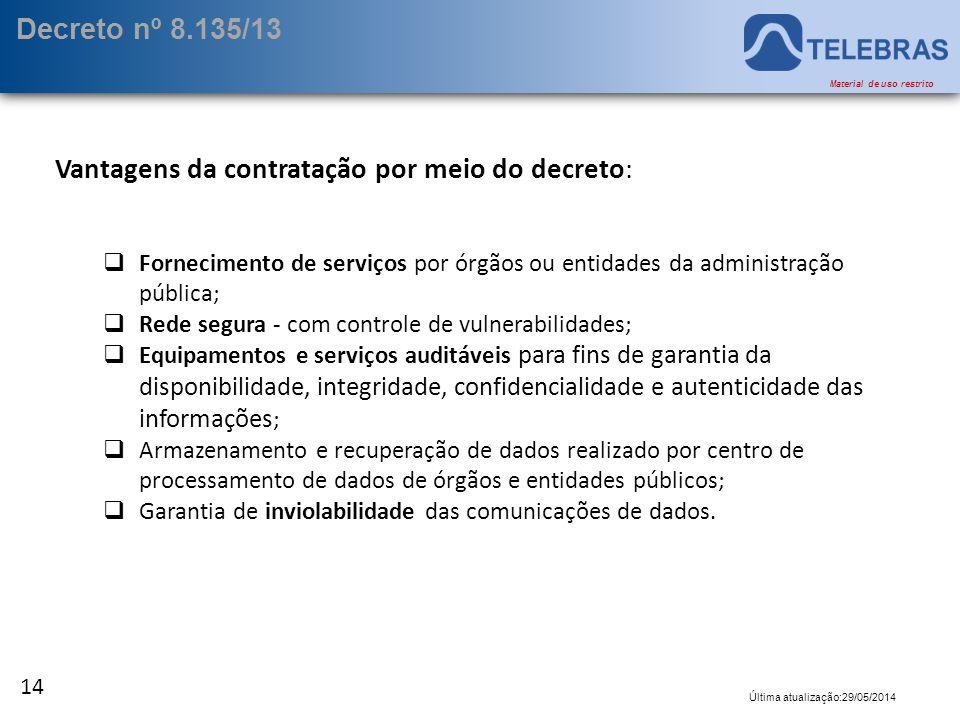 Vantagens da contratação por meio do decreto:
