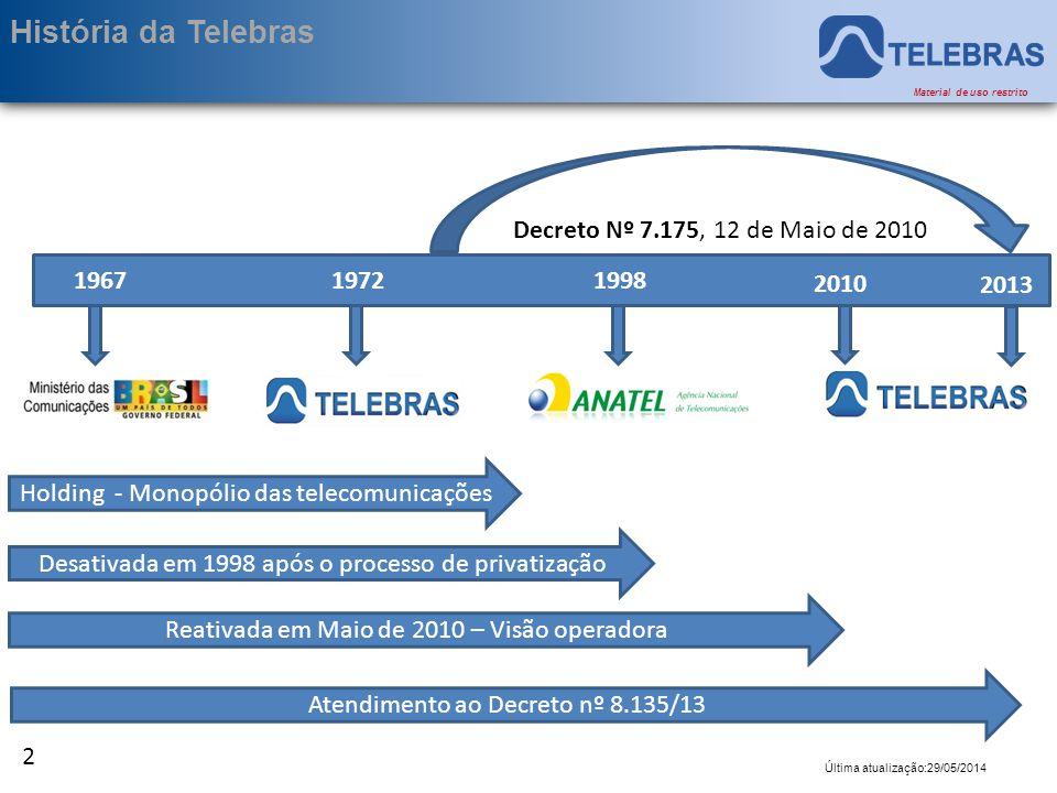 História da Telebras Decreto Nº 7.175, 12 de Maio de 2010 1967 1972