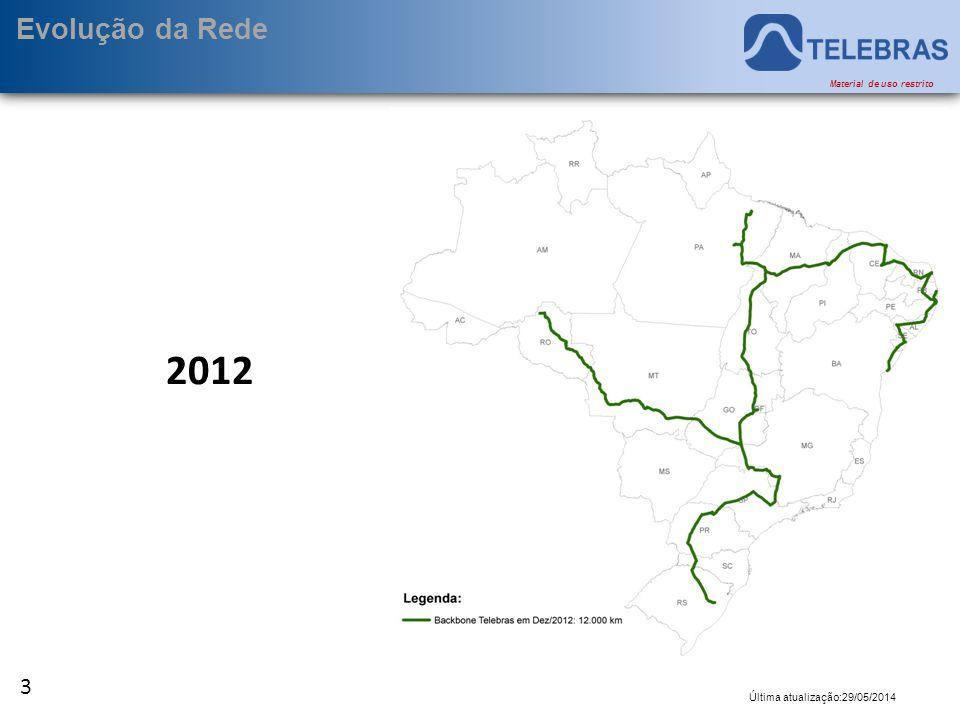 Evolução da Rede 2012