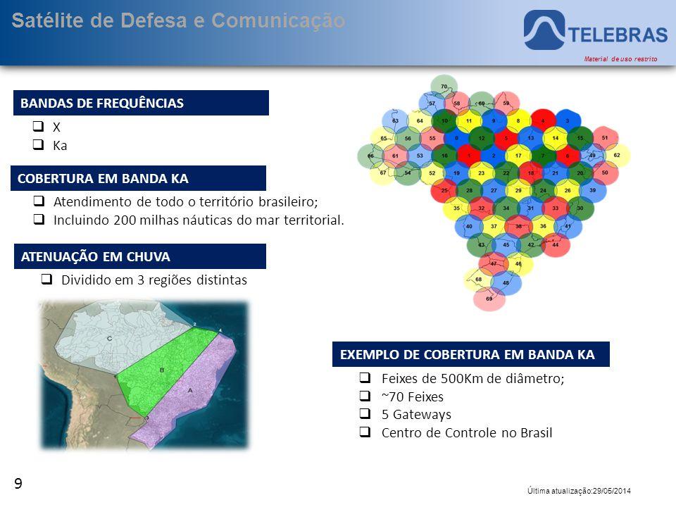 Satélite de Defesa e Comunicação