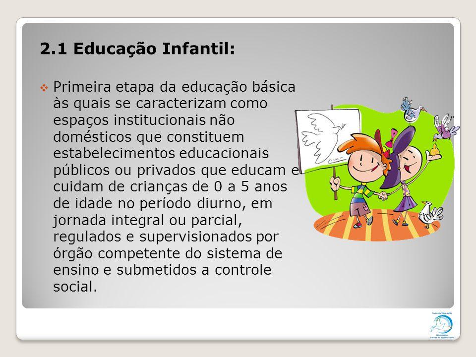 2.1 Educação Infantil: