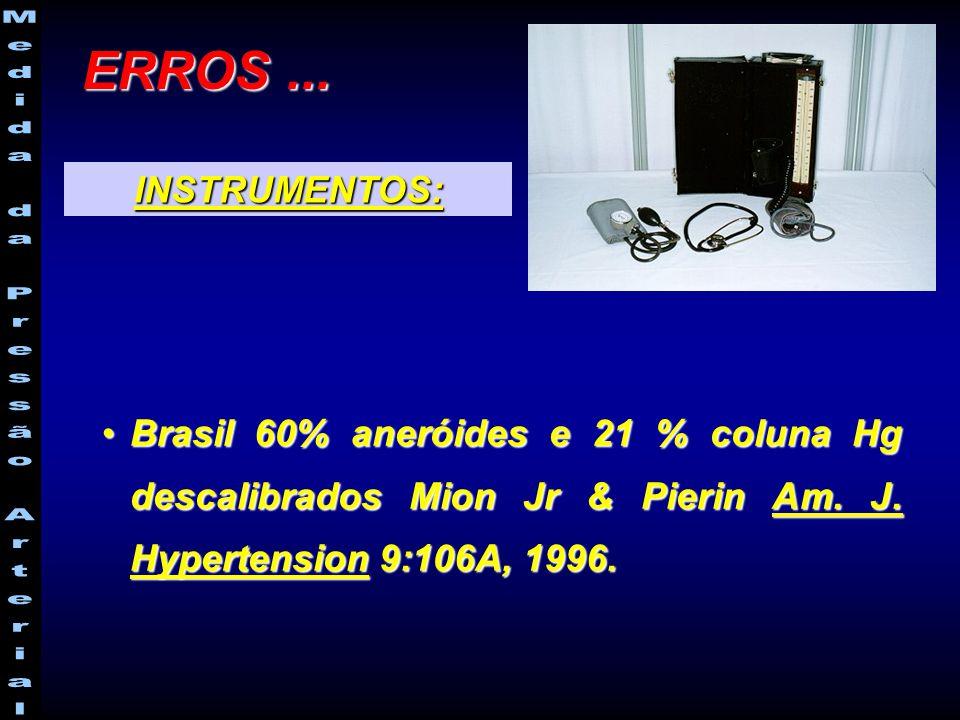 ERROS ... INSTRUMENTOS: Brasil 60% aneróides e 21 % coluna Hg descalibrados Mion Jr & Pierin Am.