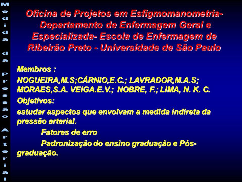 Oficina de Projetos em Esfigmomanometria-