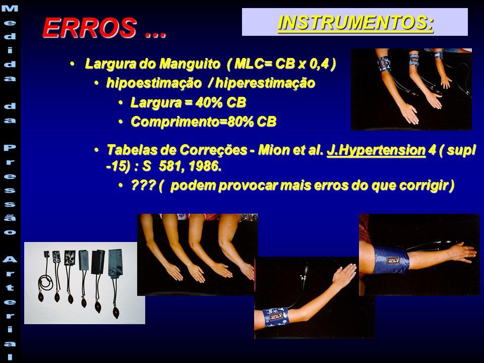 ERROS ... INSTRUMENTOS: Largura do Manguito ( MLC= CB x 0,4 )
