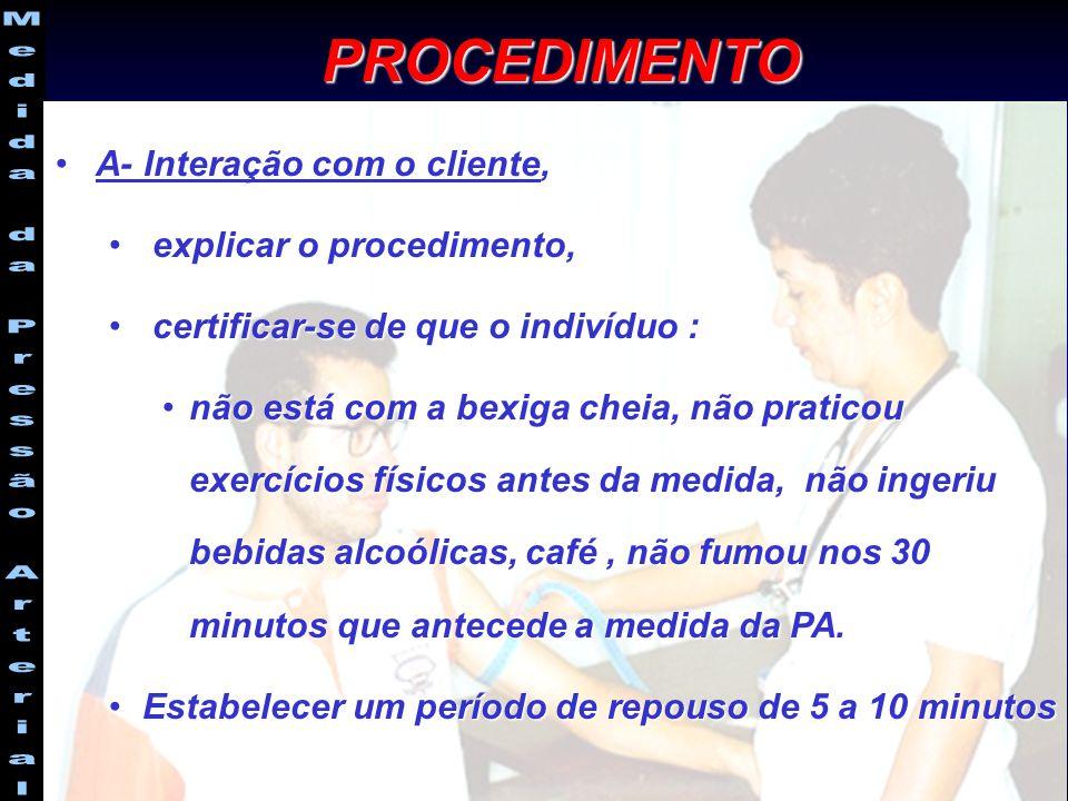 PROCEDIMENTO A- Interação com o cliente, explicar o procedimento,
