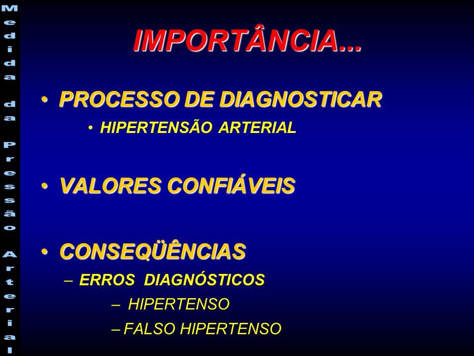IMPORTÂNCIA... PROCESSO DE DIAGNOSTICAR VALORES CONFIÁVEIS