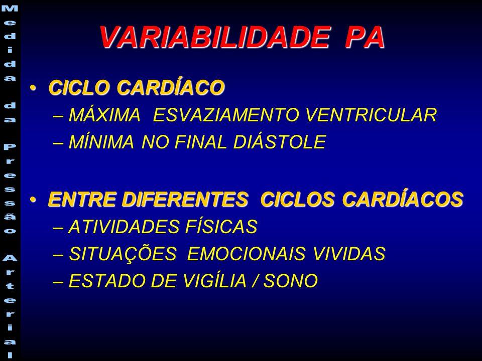 VARIABILIDADE PA CICLO CARDÍACO ENTRE DIFERENTES CICLOS CARDÍACOS