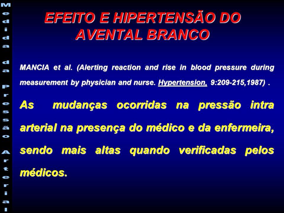 EFEITO E HIPERTENSÃO DO AVENTAL BRANCO