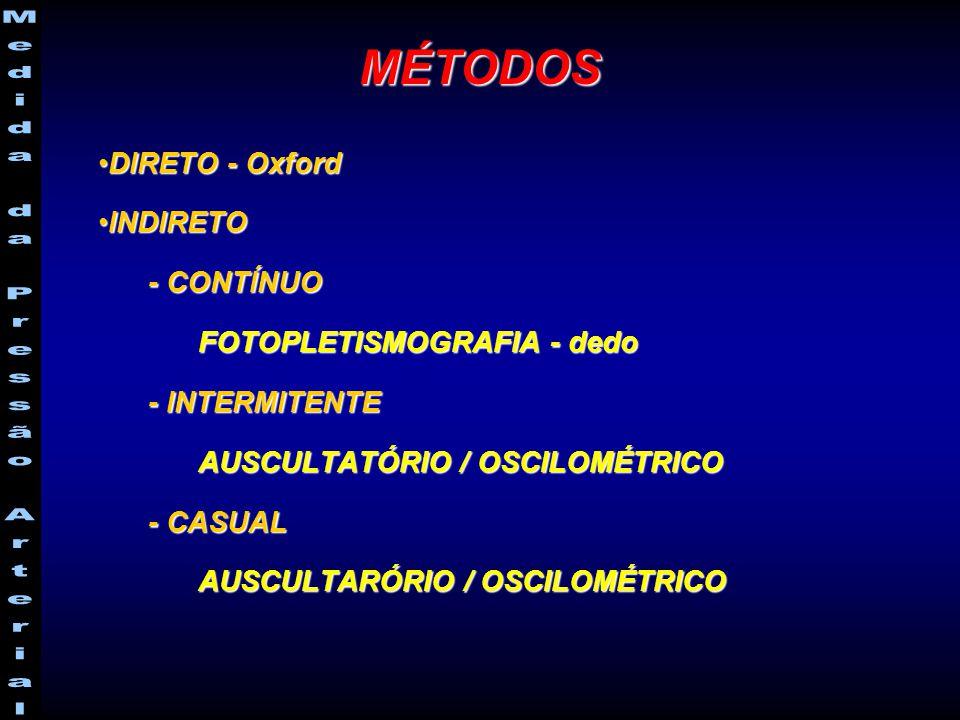 MÉTODOS DIRETO - Oxford INDIRETO - CONTÍNUO FOTOPLETISMOGRAFIA - dedo