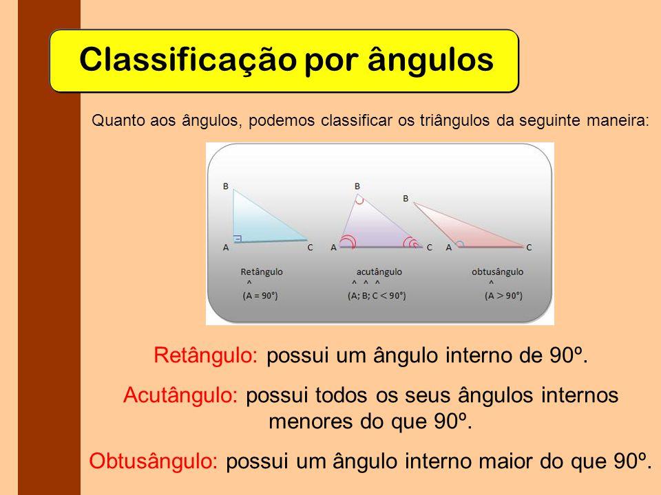 Classificação por ângulos
