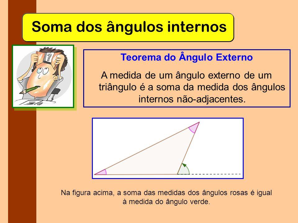 Teorema do Ângulo Externo