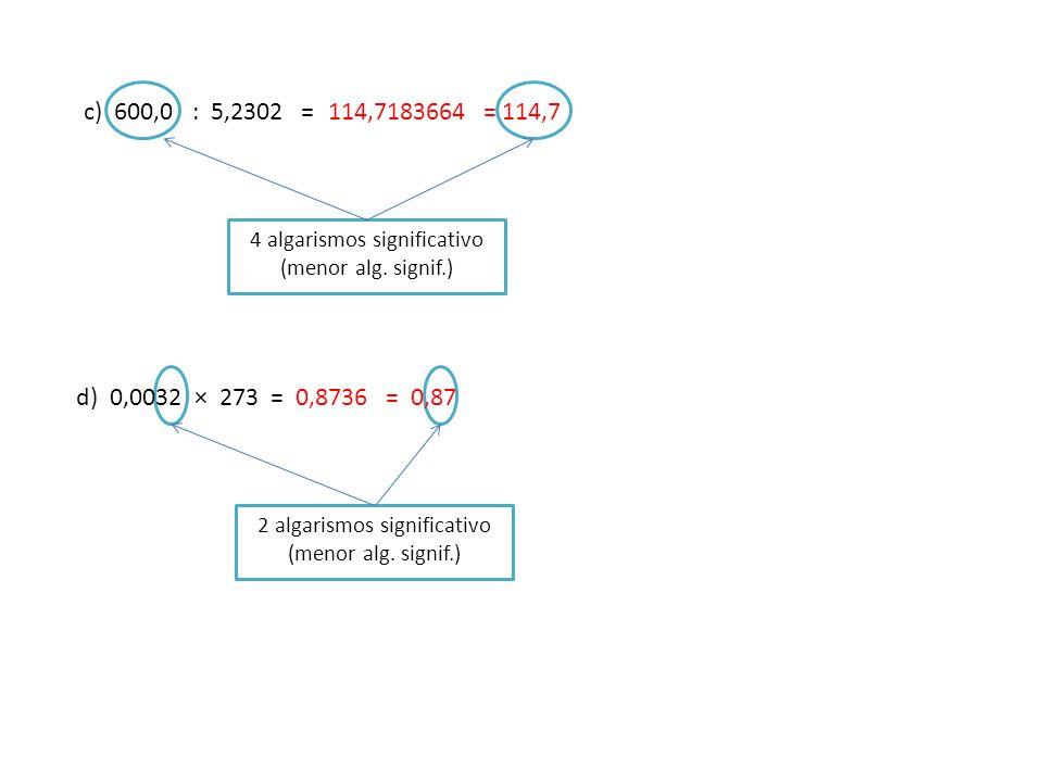 c) 600,0 : 5,2302 = 114,7183664. = 114,7. 4 algarismos significativo. (menor alg. signif.)