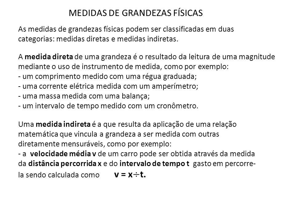 MEDIDAS DE GRANDEZAS FÍSICAS