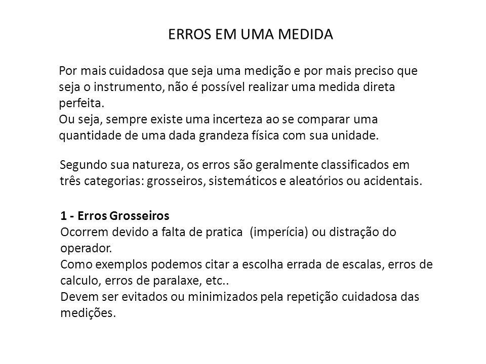 ERROS EM UMA MEDIDA