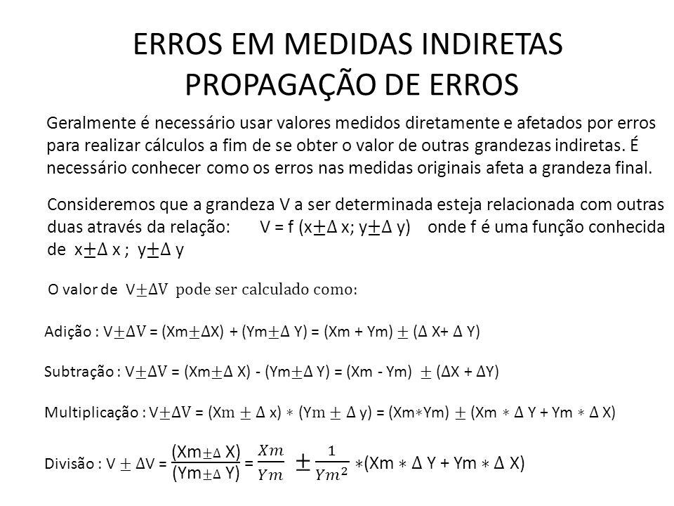 ERROS EM MEDIDAS INDIRETAS