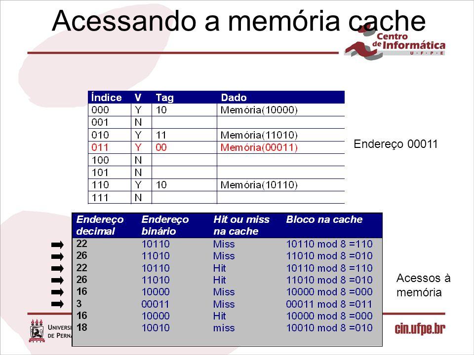 Acessando a memória cache
