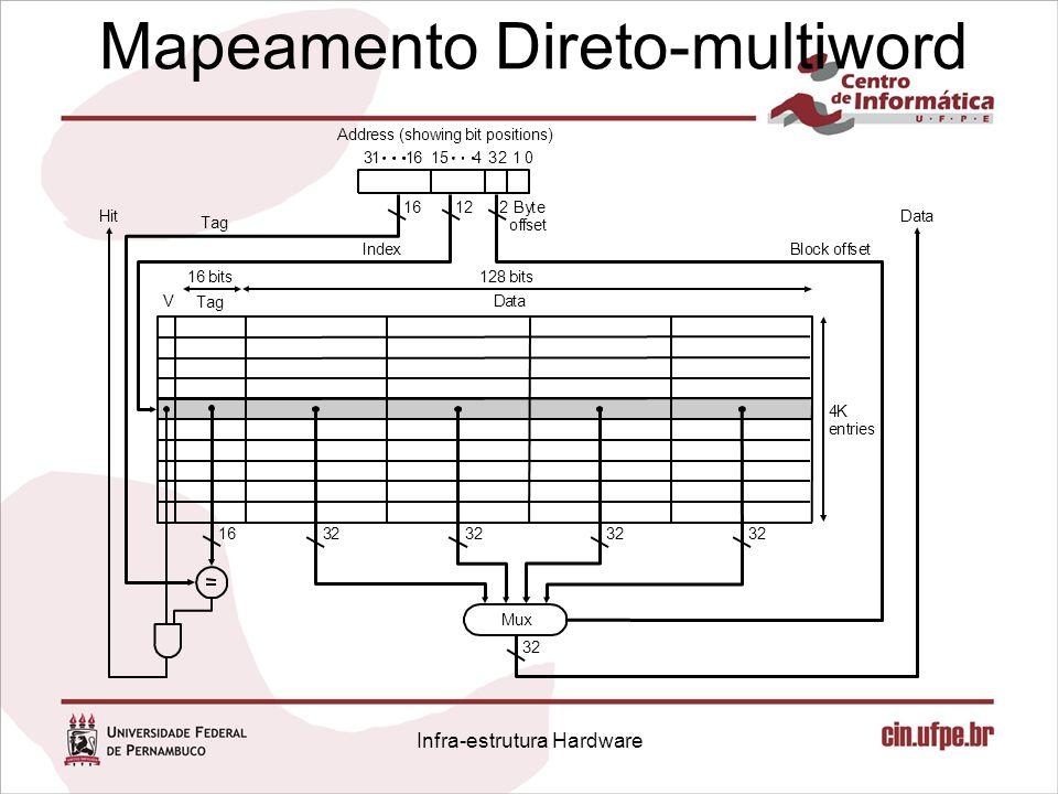 Mapeamento Direto-multiword