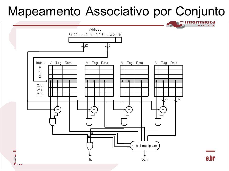 Mapeamento Associativo por Conjunto