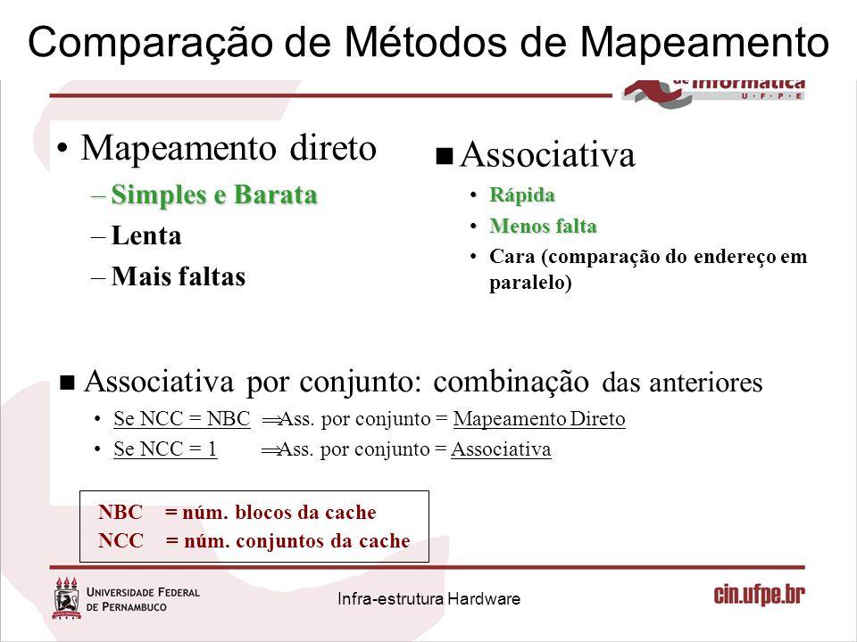 Comparação de Métodos de Mapeamento